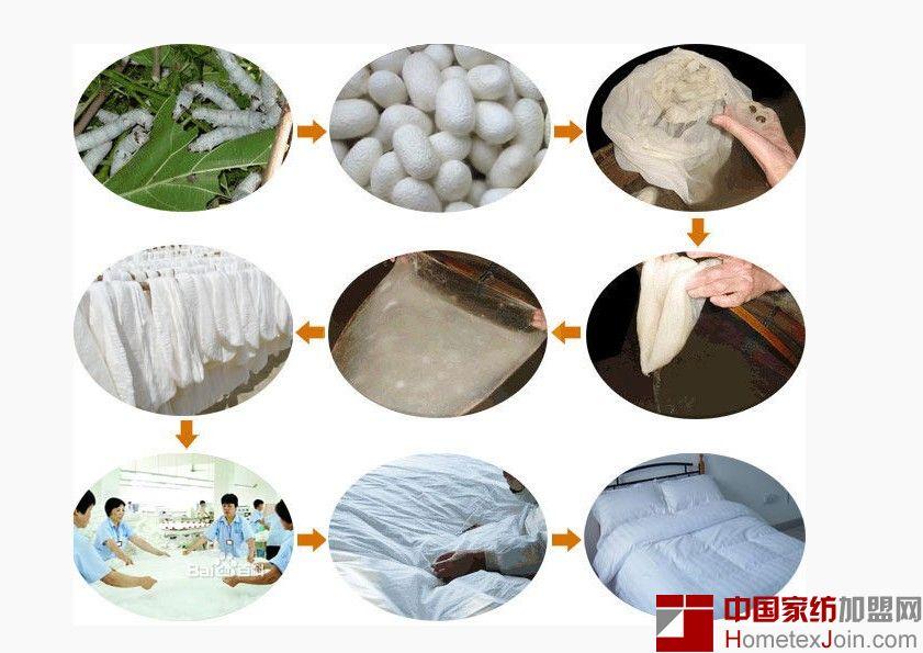蚕丝被是如何制作的?全手工蚕丝被的制作过程(视频)