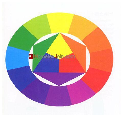 家纺专卖店商品陈列之色彩搭配